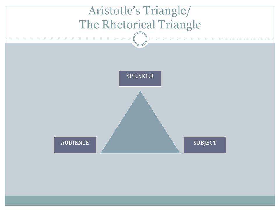 Aristotle's Triangle/ The Rhetorical Triangle