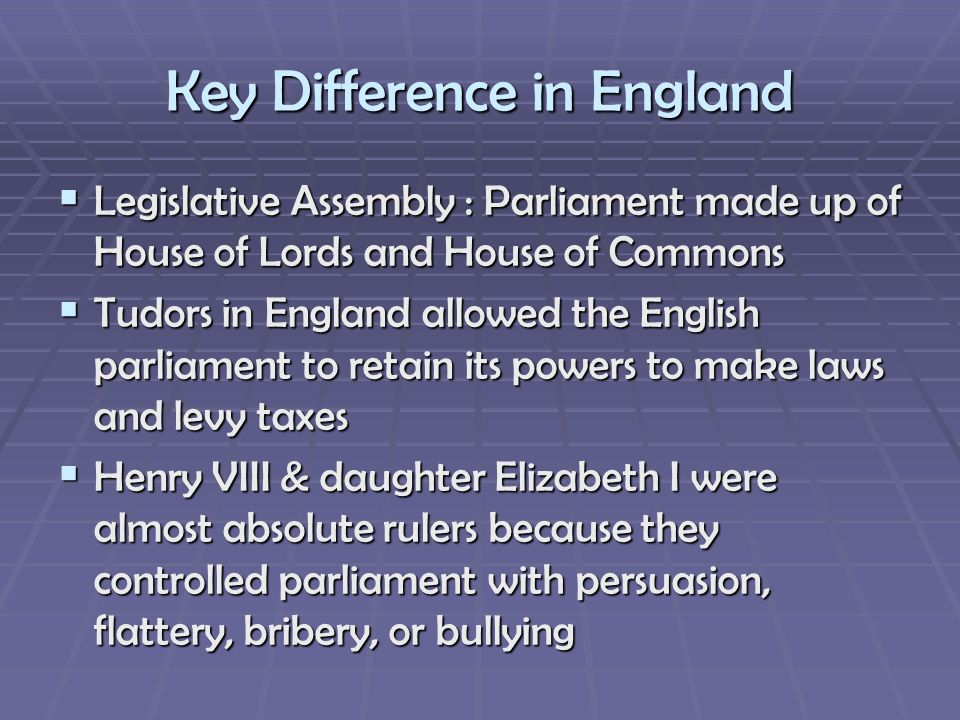 Key Difference in England