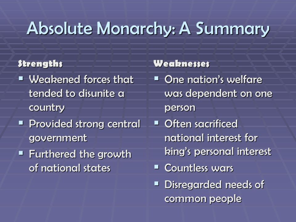 Absolute Monarchy: A Summary