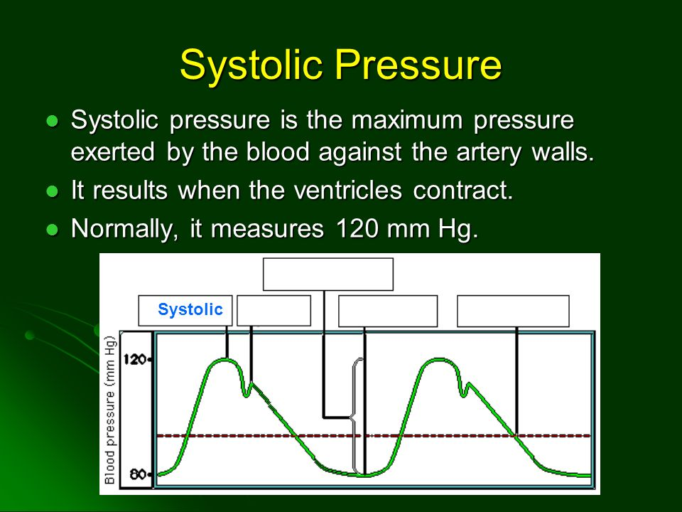 Systolic Pressure Systolic pressure is the maximum pressure exerted by the blood against the artery walls.