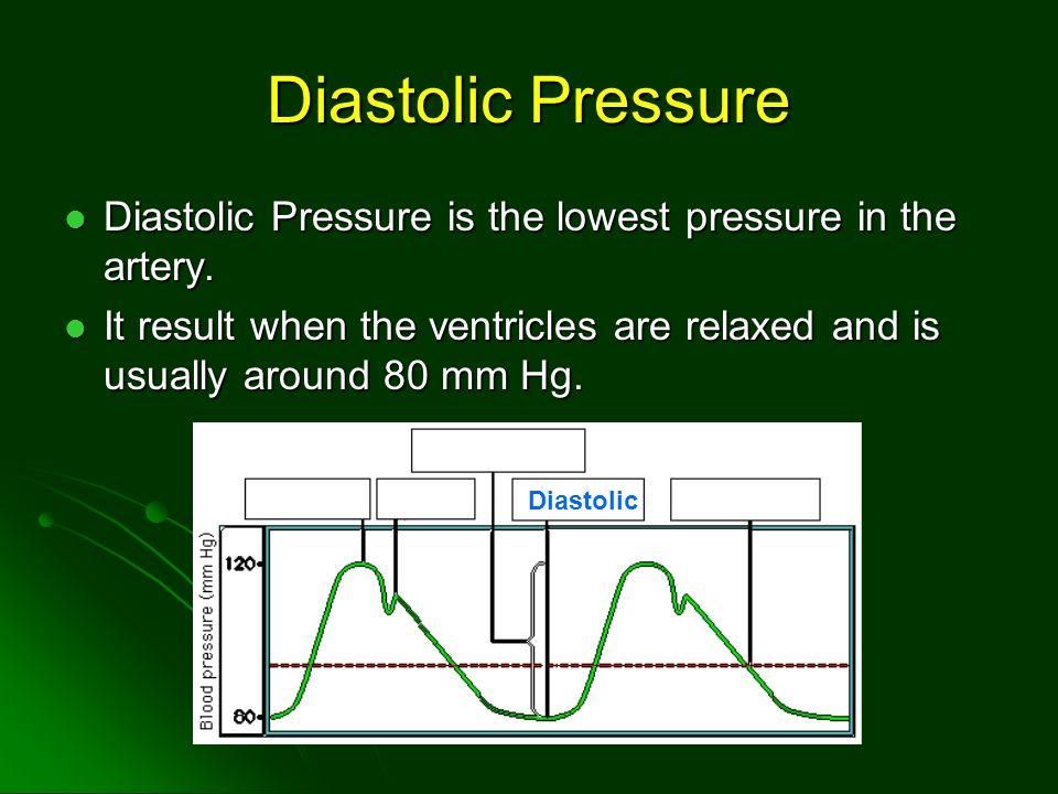 Diastolic Pressure Diastolic Pressure is the lowest pressure in the artery.