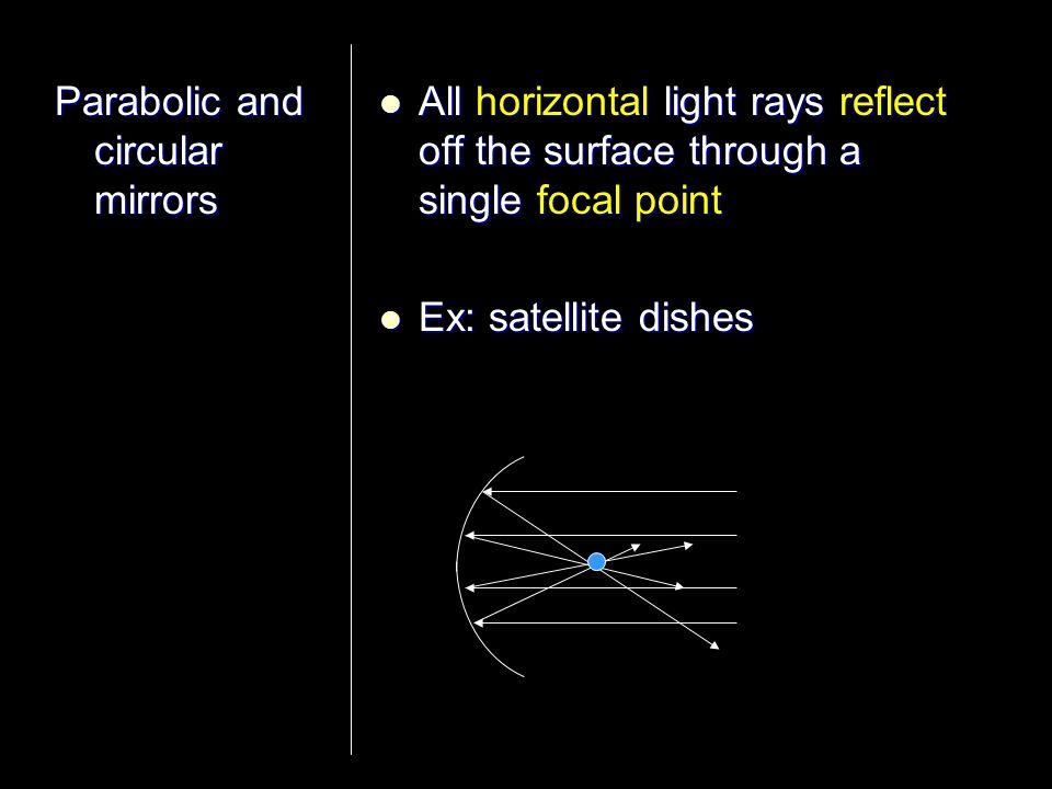 Parabolic and circular mirrors