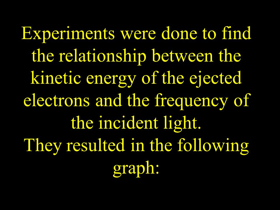 Experiments were done to find the relationship between the kinetic energy of the ejected electrons and the frequency of the incident light.
