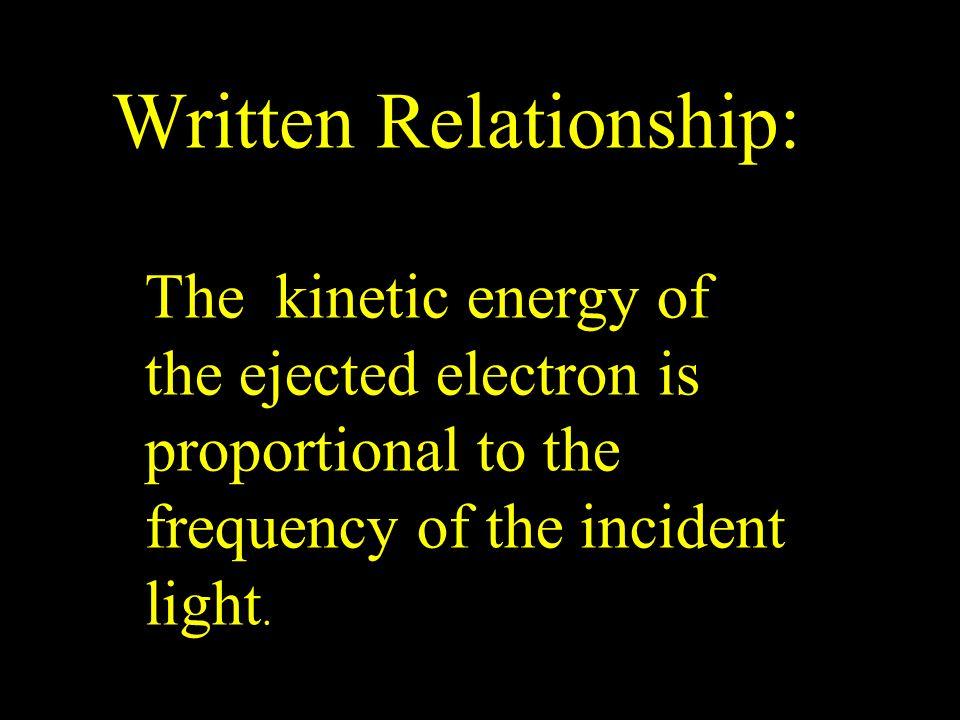 Written Relationship::