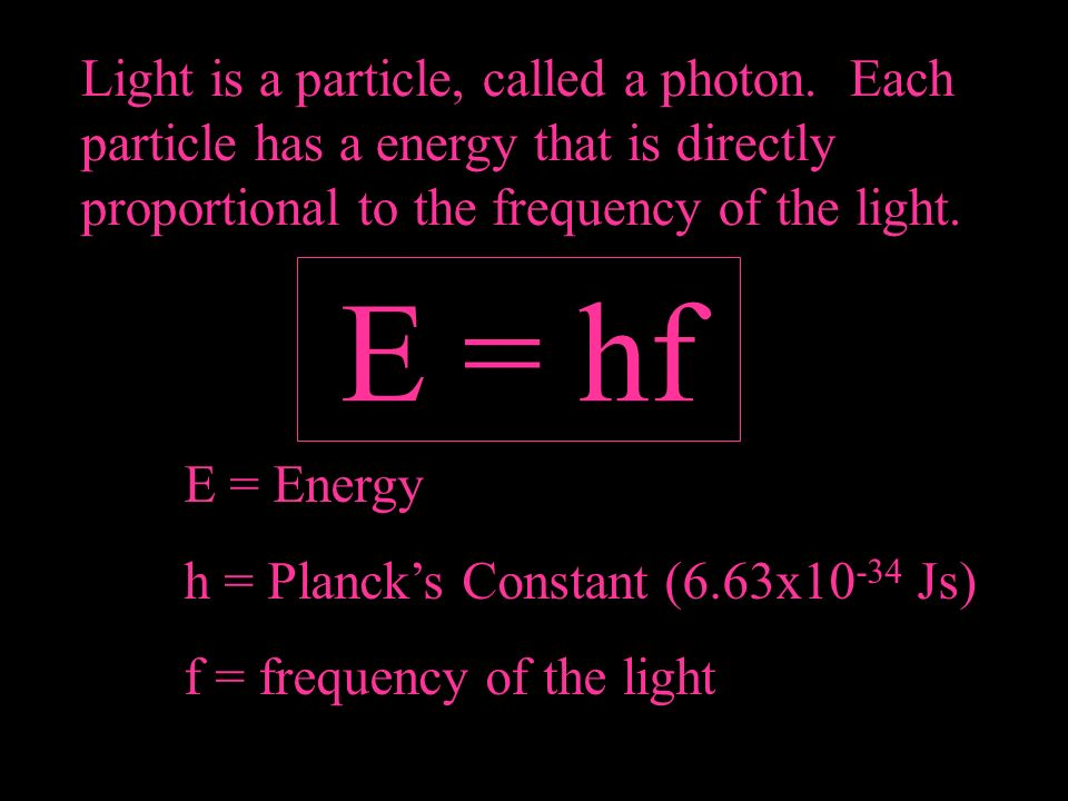 Light is a particle, called a photon