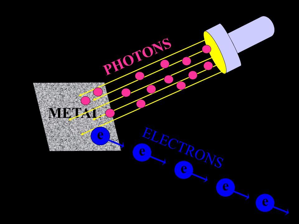 PHOTONS METAL e ELECTRONS