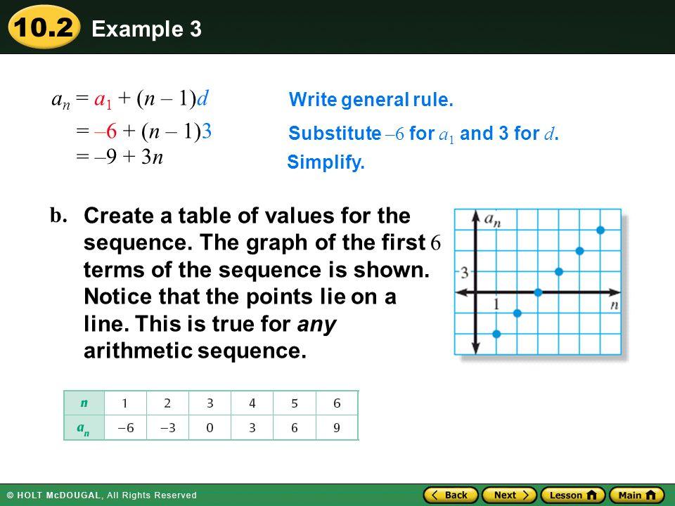 Example 3 an = a1 + (n – 1)d = –6 + (n – 1)3 = –9 + 3n b.