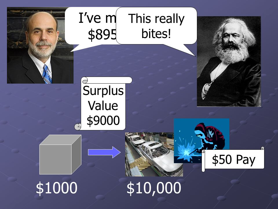$1000 $10,000 I've made $8950! This really bites! Surplus Value $9000