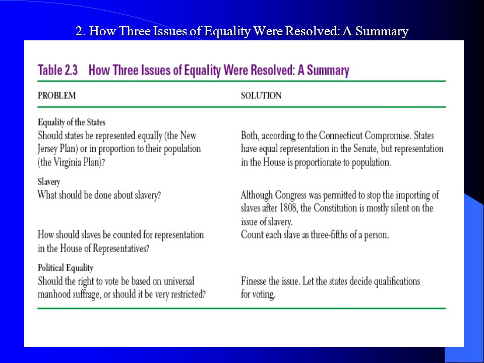 2. How Three Issues of Equality Were Resolved: A Summary