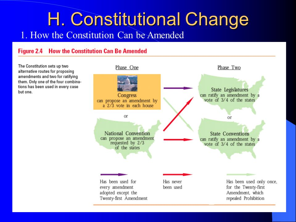 H. Constitutional Change
