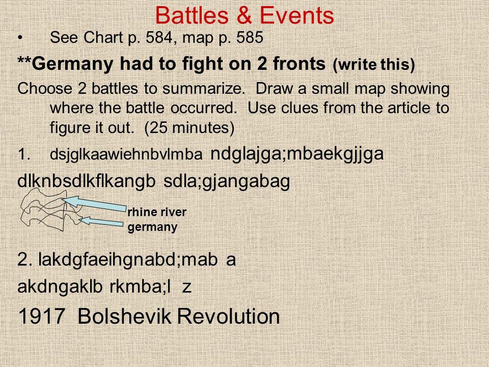 Battles & Events 1917 Bolshevik Revolution