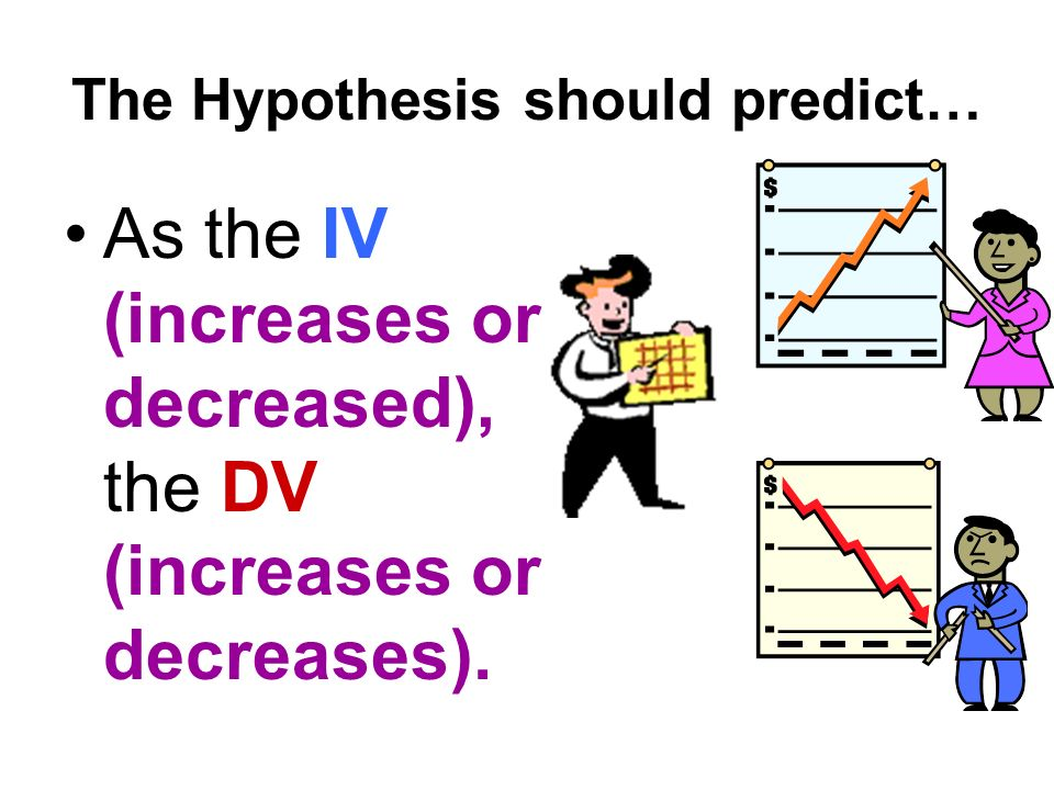 The Hypothesis should predict…