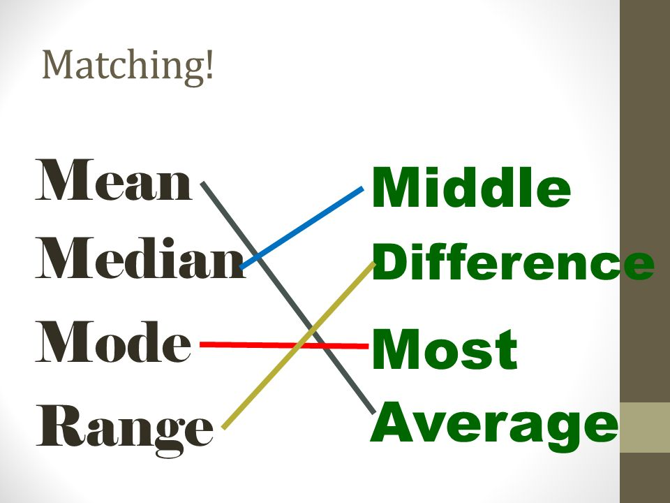 Matching! Mean Middle Median Difference Mode Most Average Range