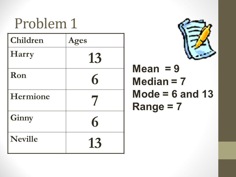 13 6 7 Problem 1 Mean = 9 Median = 7 Mode = 6 and 13 Range = 7
