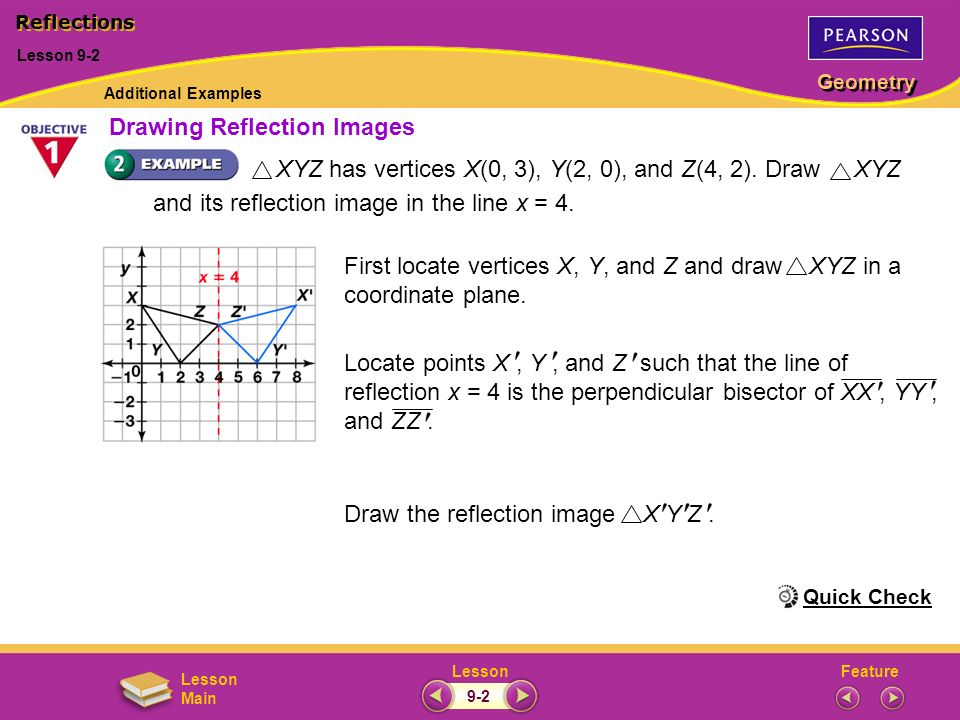 Drawing Reflection Images