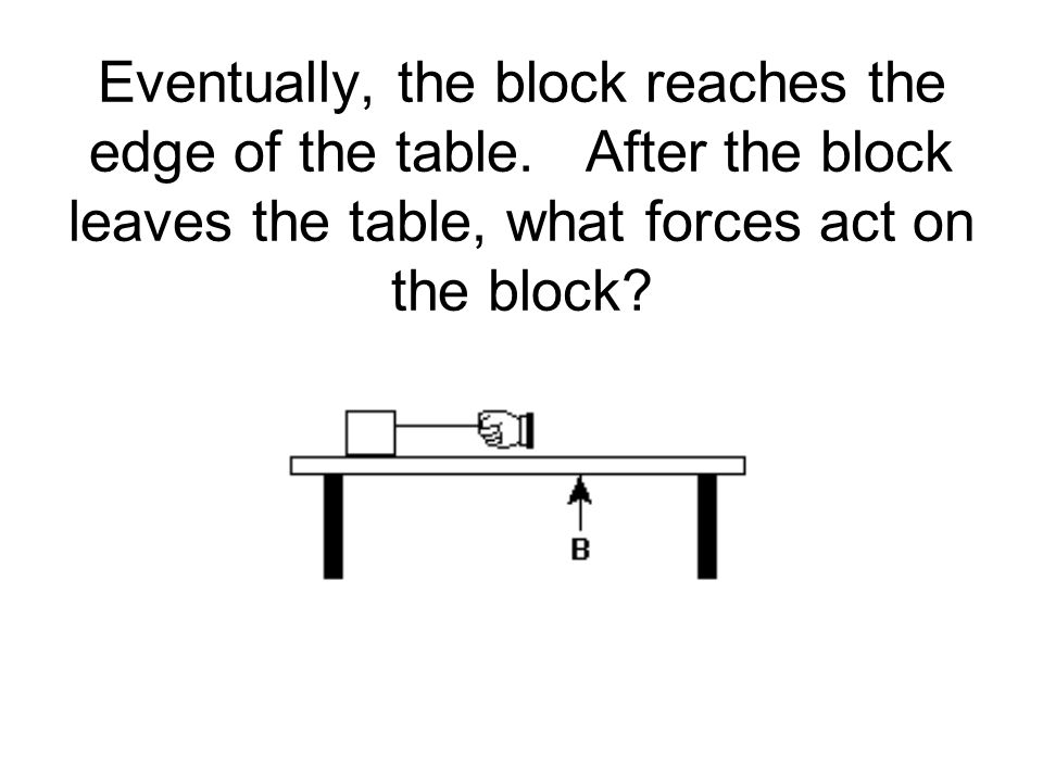 Eventually, the block reaches the edge of the table