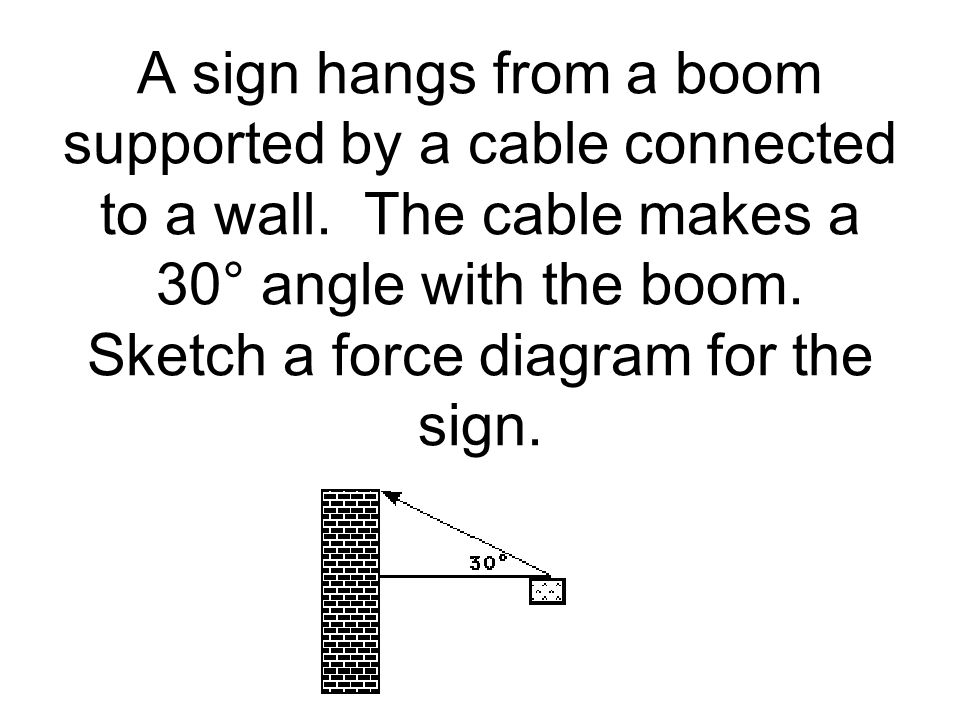 A sign hangs from a boom supported by a cable connected to a wall