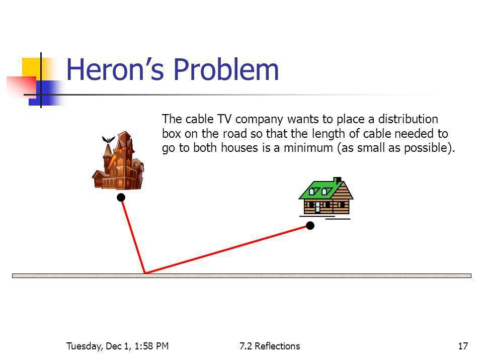 Heron's Problem