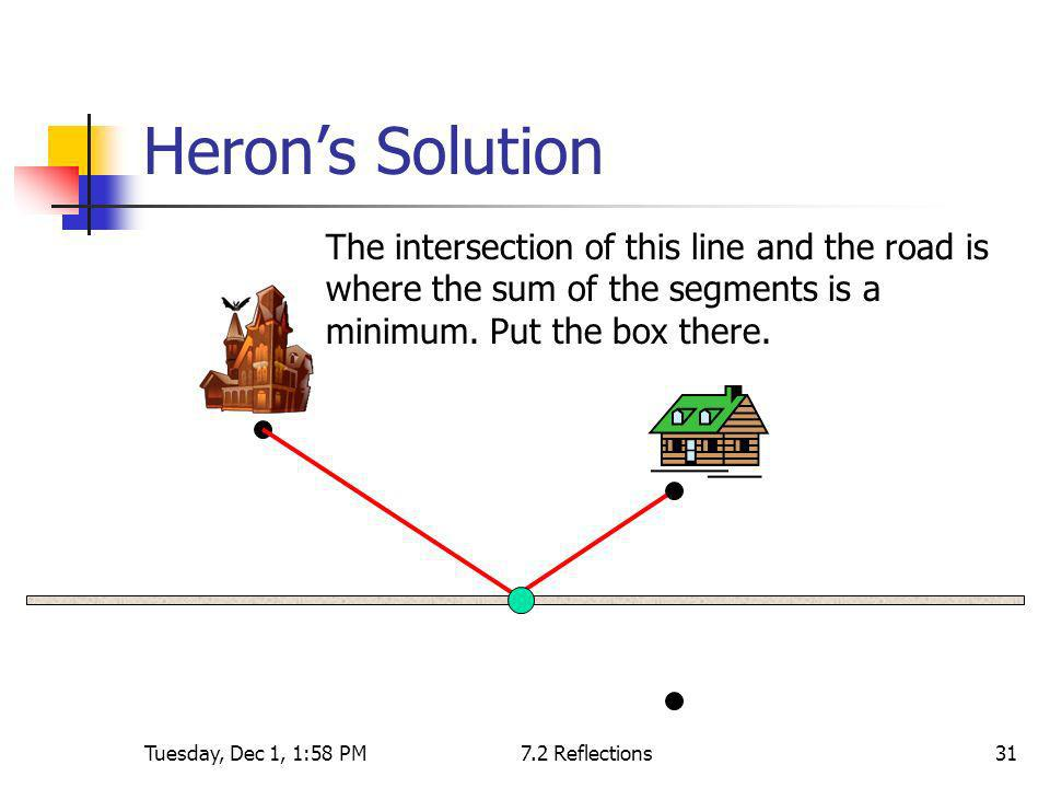 Heron's Solution The intersection of this line and the road is where the sum of the segments is a minimum. Put the box there.
