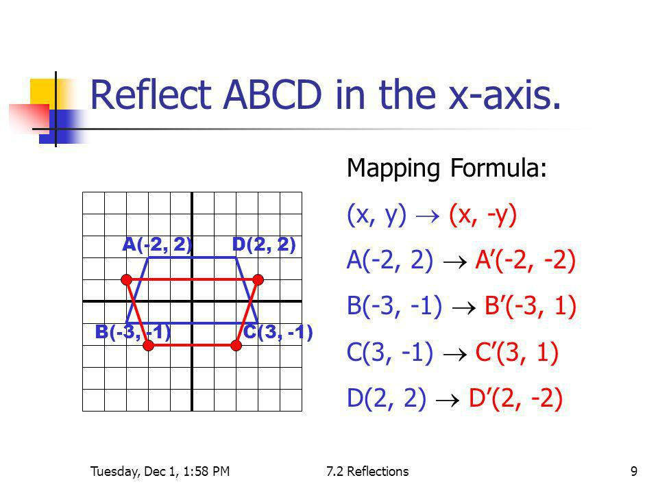 Reflect ABCD in the x-axis.