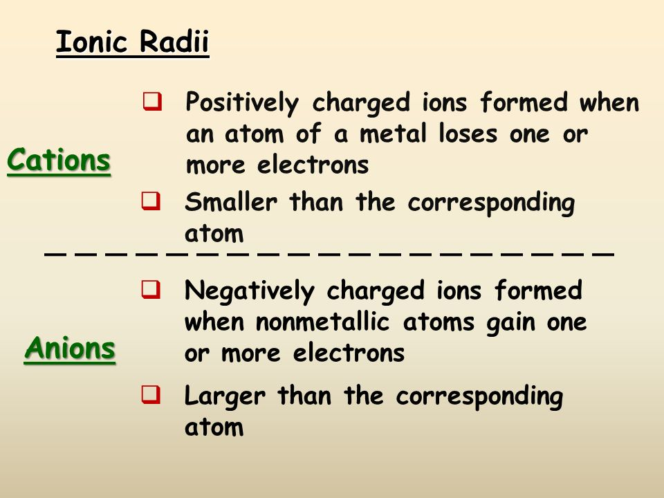 Ionic Radii Cations Anions Positively charged ions formed when