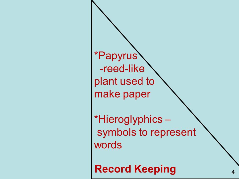 *Papyrus -reed-like plant used to make paper *Hieroglyphics –