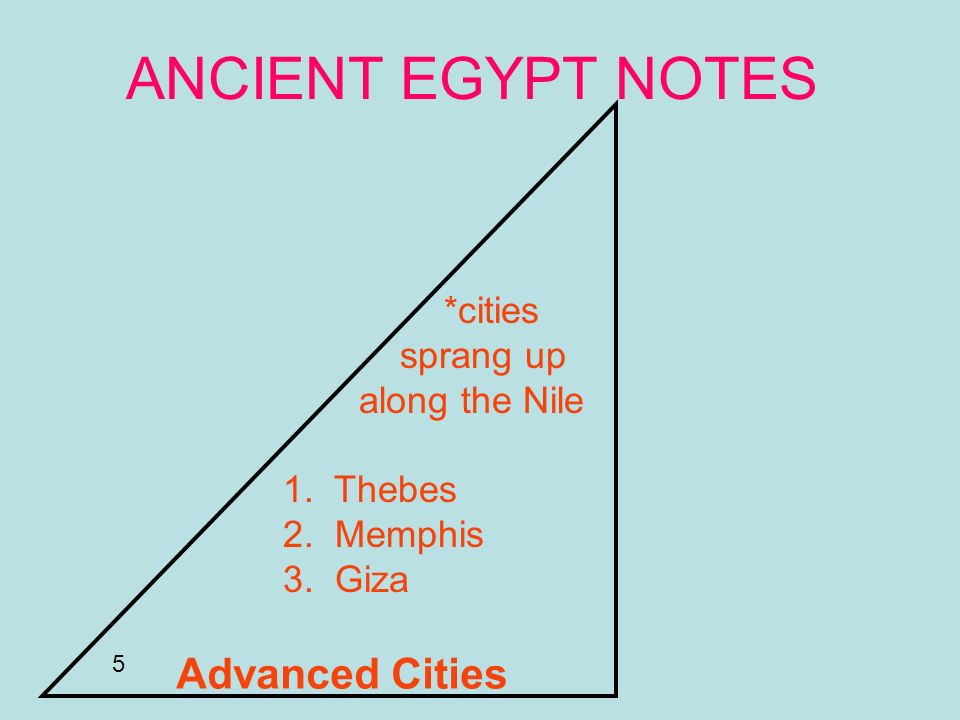 ANCIENT EGYPT NOTES Advanced Cities *cities sprang up along the Nile