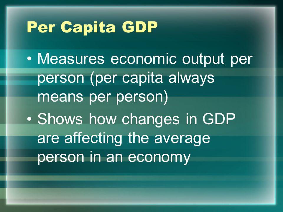 Per Capita GDP Measures economic output per person (per capita always means per person)