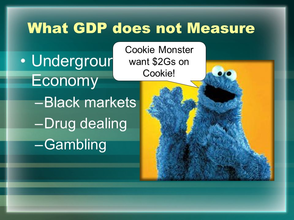 What GDP does not Measure