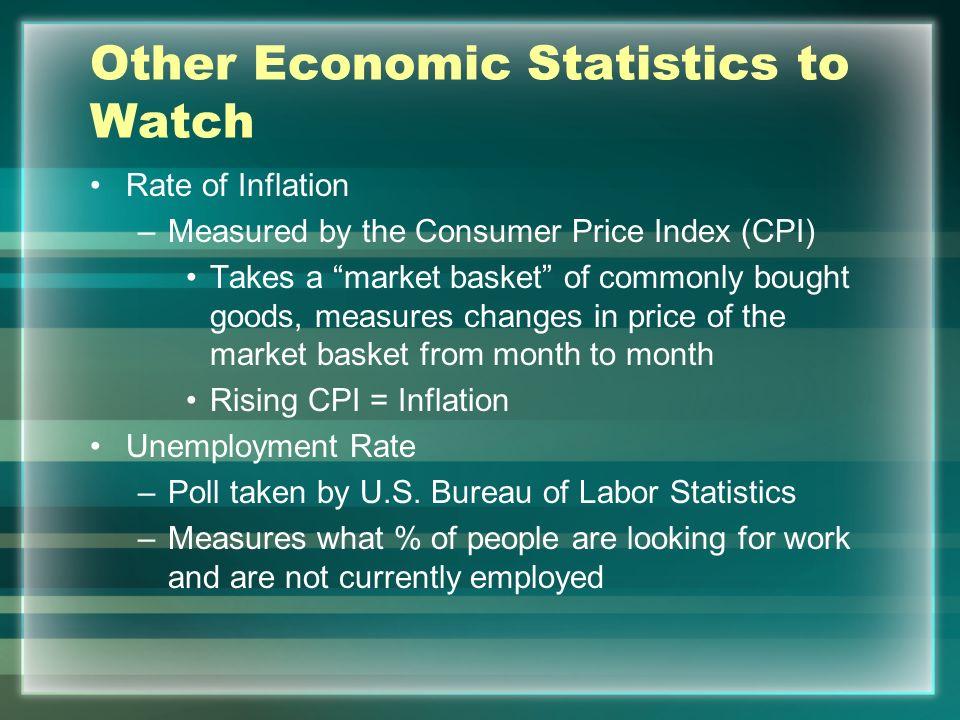 Other Economic Statistics to Watch