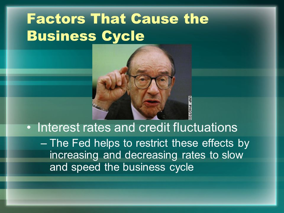 Factors That Cause the Business Cycle