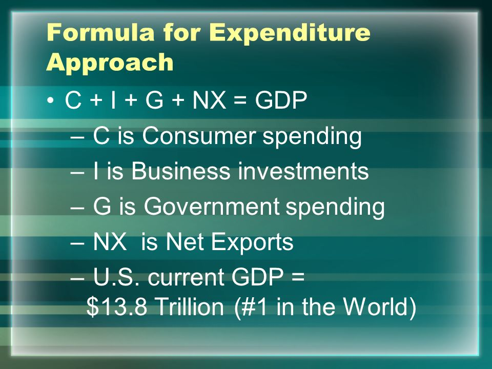 Formula for Expenditure Approach