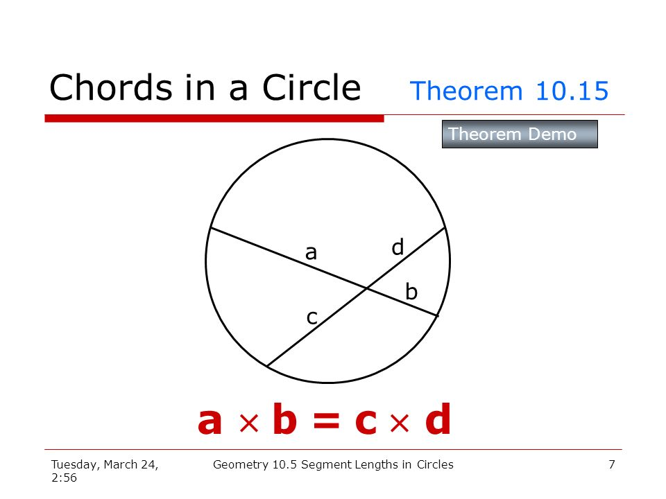 Chords in a Circle Theorem 10.15