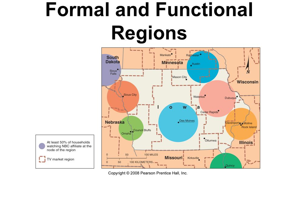Formal and Functional Regions