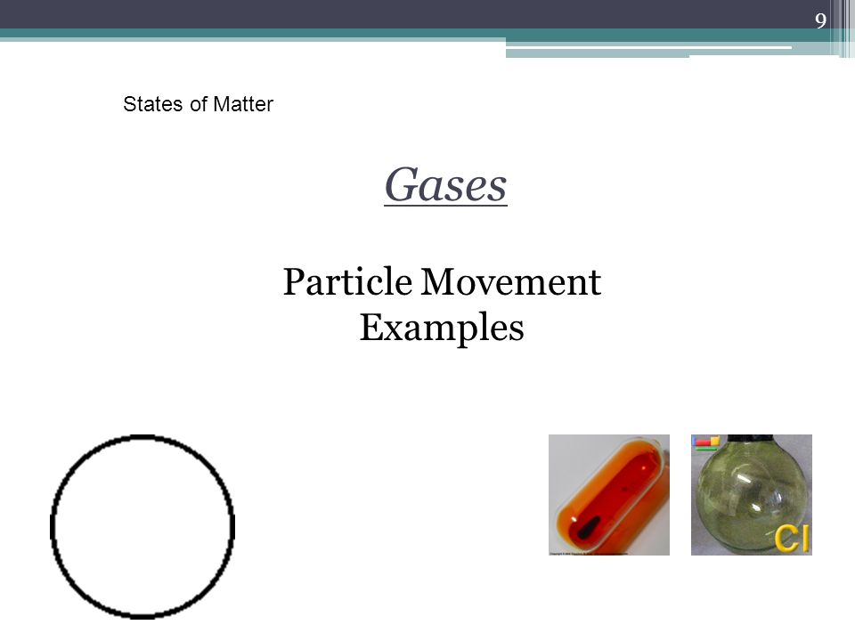 Gases Particle Movement Examples