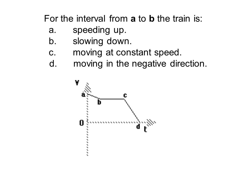 For the interval from a to b the train is: a. speeding up.