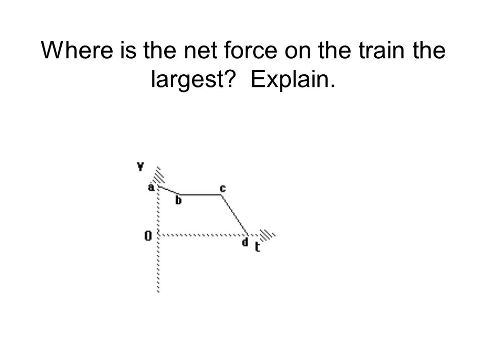 Where is the net force on the train the largest Explain.