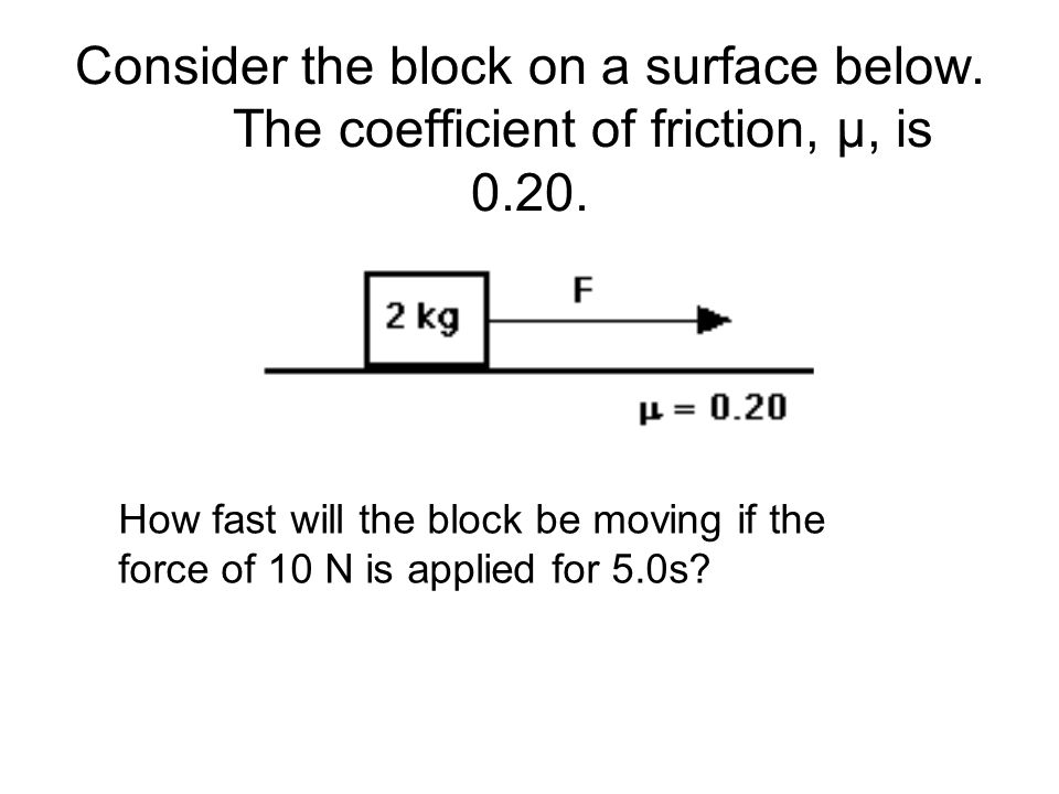 Consider the block on a surface below