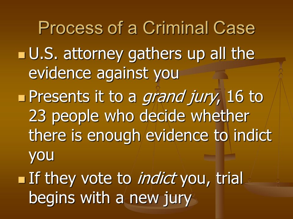 Process of a Criminal Case