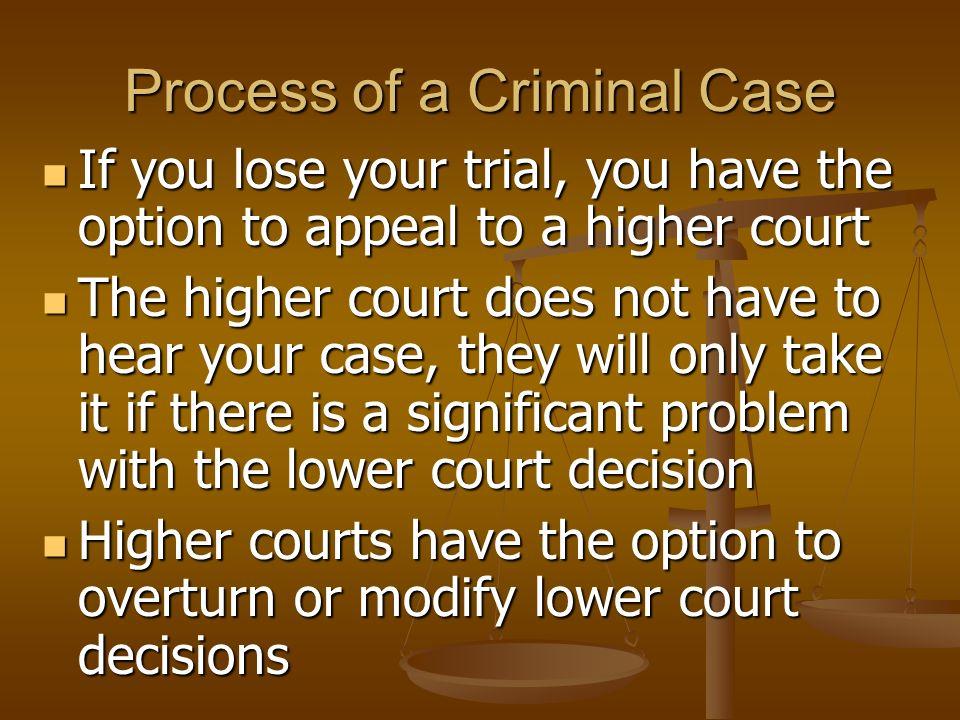 Process of a Criminal Case