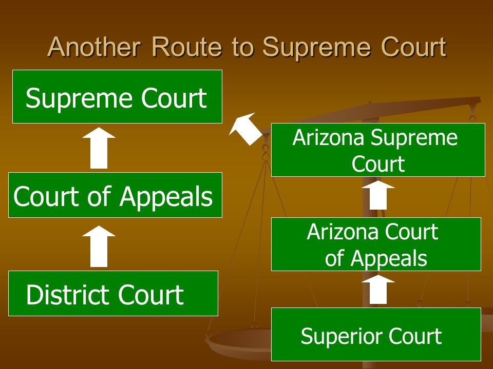 Another Route to Supreme Court