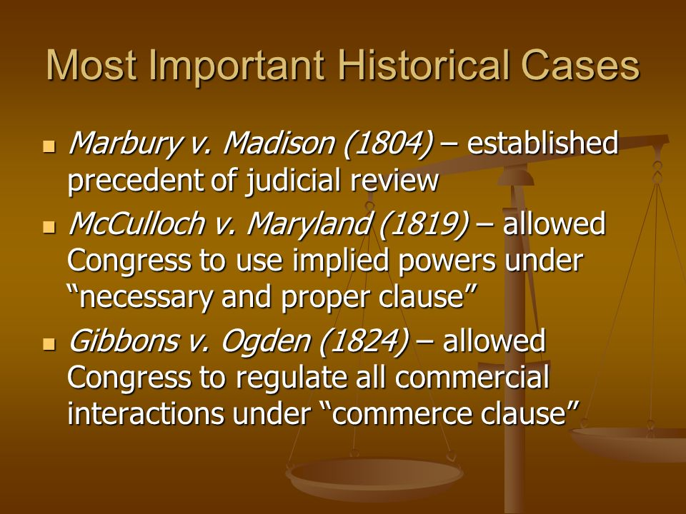 Most Important Historical Cases