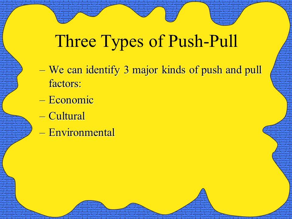 Three Types of Push-Pull