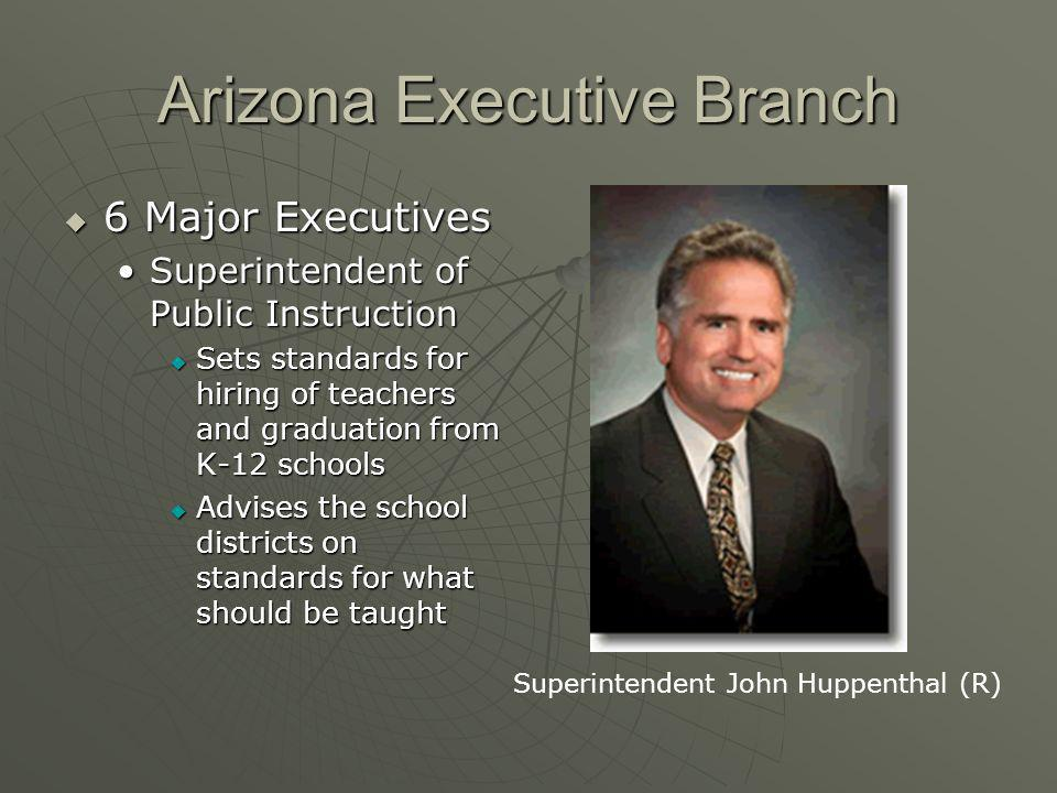 Arizona Executive Branch