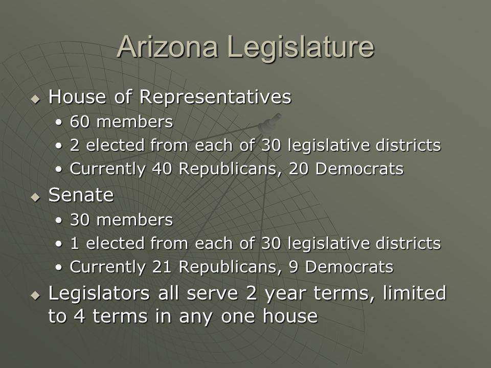 Arizona Legislature House of Representatives Senate