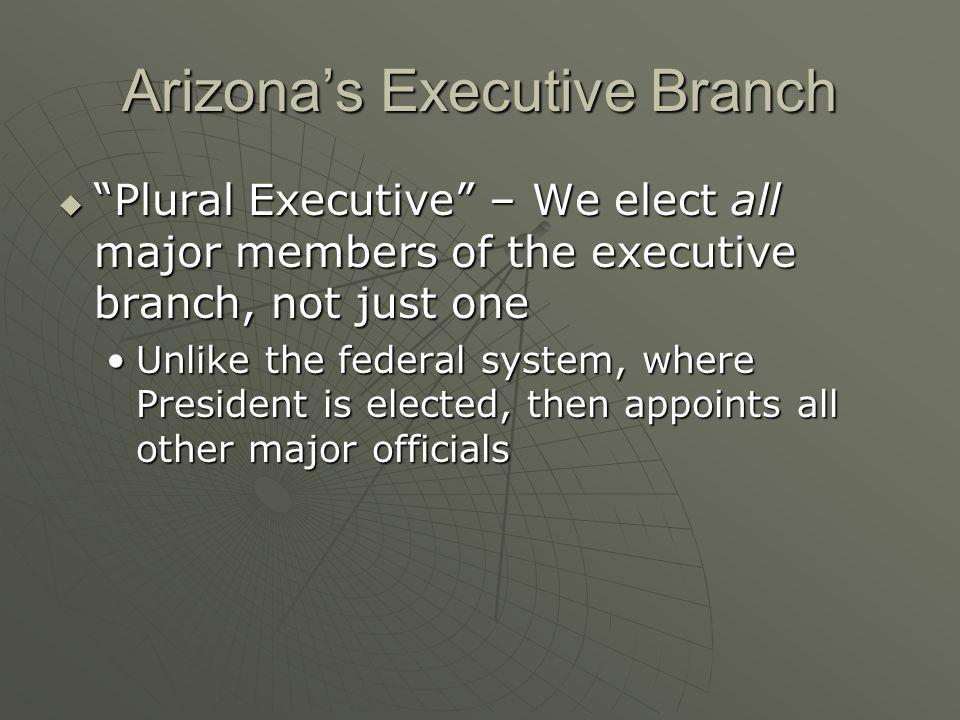 Arizona's Executive Branch