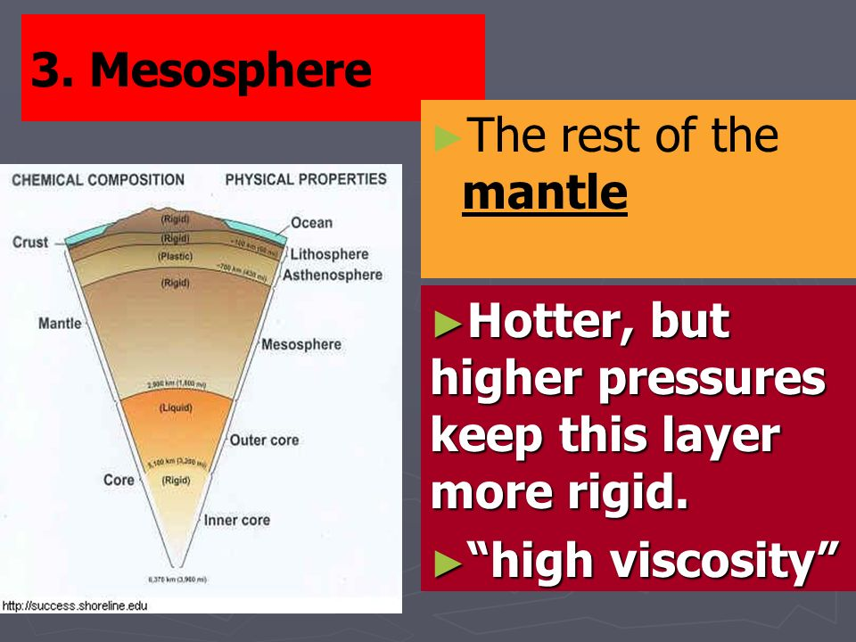3. Mesosphere The rest of the mantle. Hotter, but higher pressures keep this layer more rigid.
