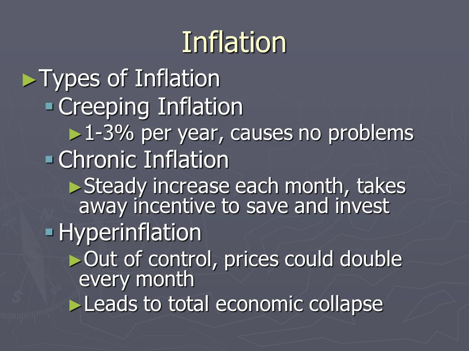 Inflation Types of Inflation Creeping Inflation Chronic Inflation