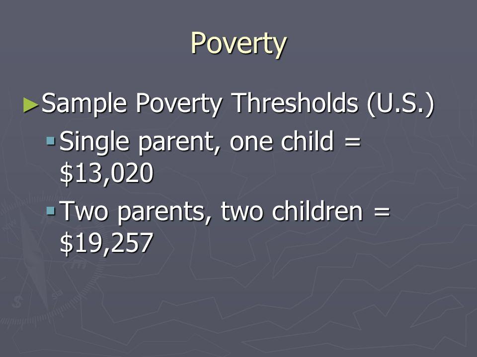 Poverty Sample Poverty Thresholds (U.S.)