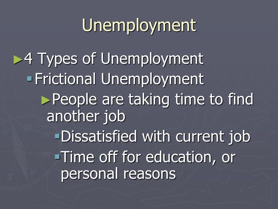 Unemployment 4 Types of Unemployment Frictional Unemployment